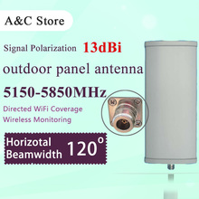 5.8G 13dBi 120 degree outdoor panel wifi antenna single polarization high gain for AP sector base station antenna(China)