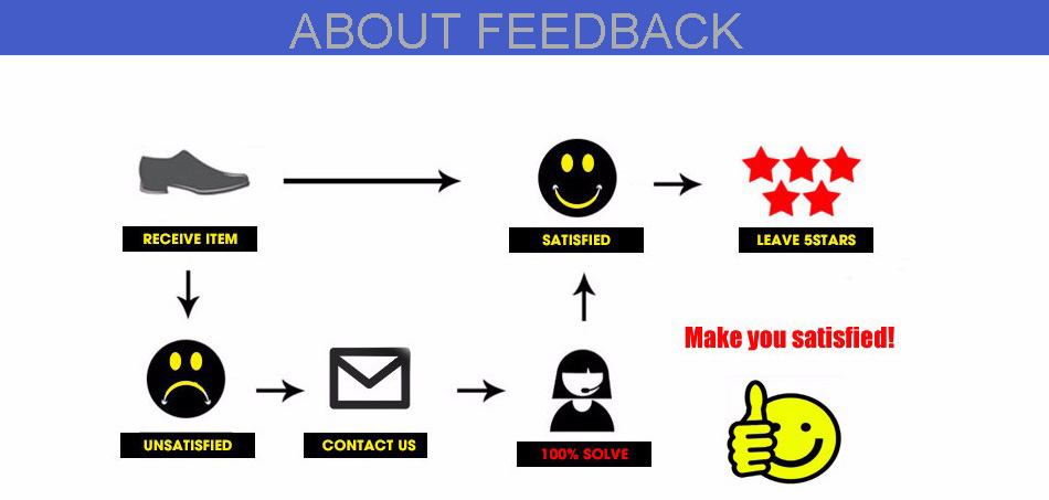 ABOUT FEEDBACK621