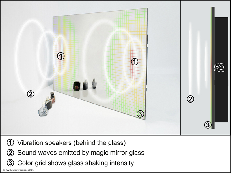 vibration_speakers_with_grid_and_signs
