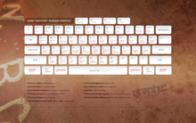 Abode Photoshop Keyboard Shortcuts Keys Diagram Detailed Poster Decorative DIY Wall Sticker Home Bar Posters Decoration Gift