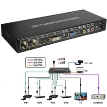 High Quality SDI to ALL Scaler Converter SD, HD and 3G-SDI signals to HDMI/DVI/VGA Composite Output Splitter switcher