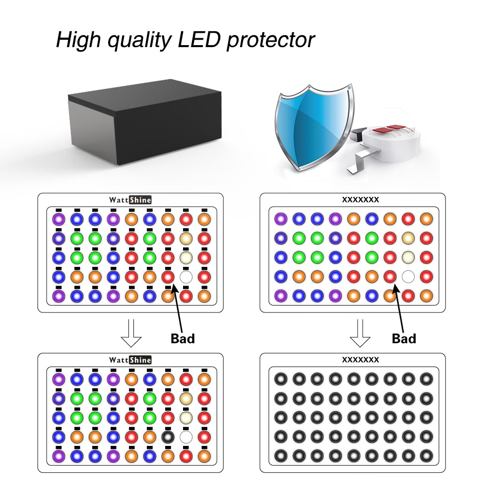 High PAR Value 450W led grow light Full spectrum for plant growing Indoor plants lamps Hydroponics lighting Double chip 10W  (35)