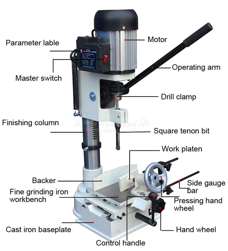 woodworking tenoning machine (3)