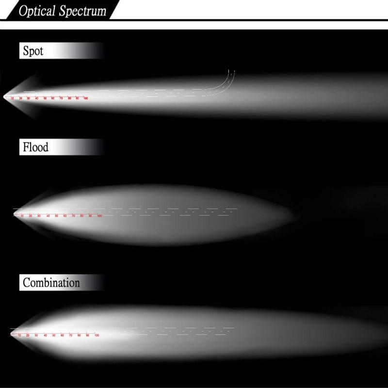 light bar beam