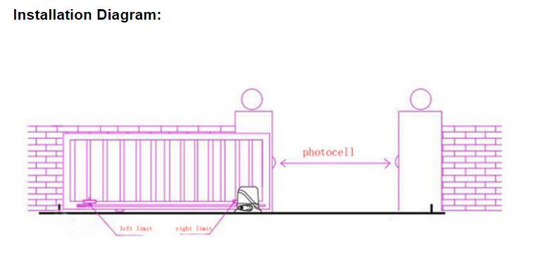 PYM-A2201-11