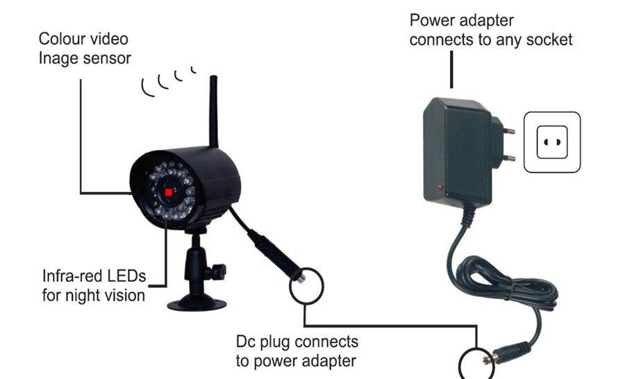 security camera system wifi (6)
