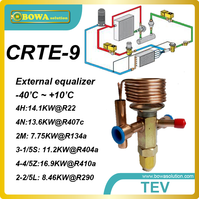 CRTE-9  R410A 16.88KW cooling capacity external TX valve with solder connection replace HONEYWELL TMV (TMV, TMVX, TMVBL, TMVXBL)<br><br>Aliexpress