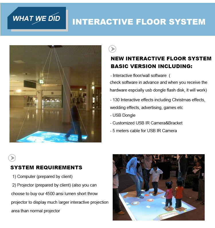 DefiLabs 130 effecs Interactive floor projection system(China)