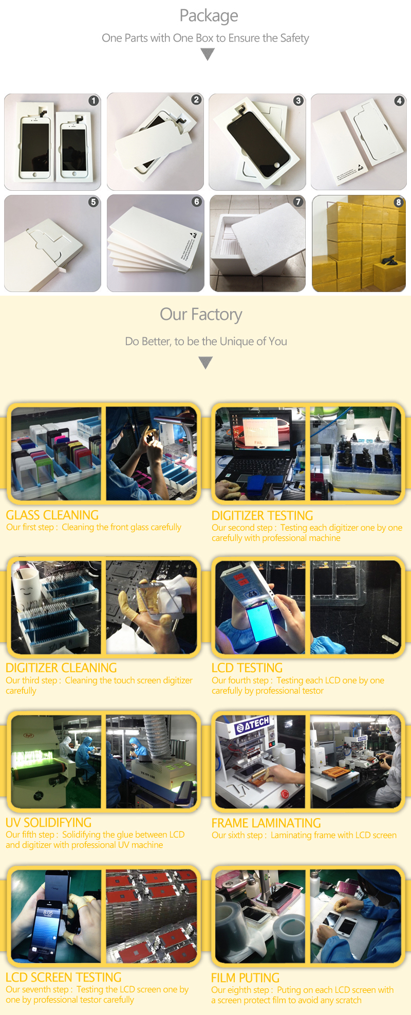 2.Package Factory