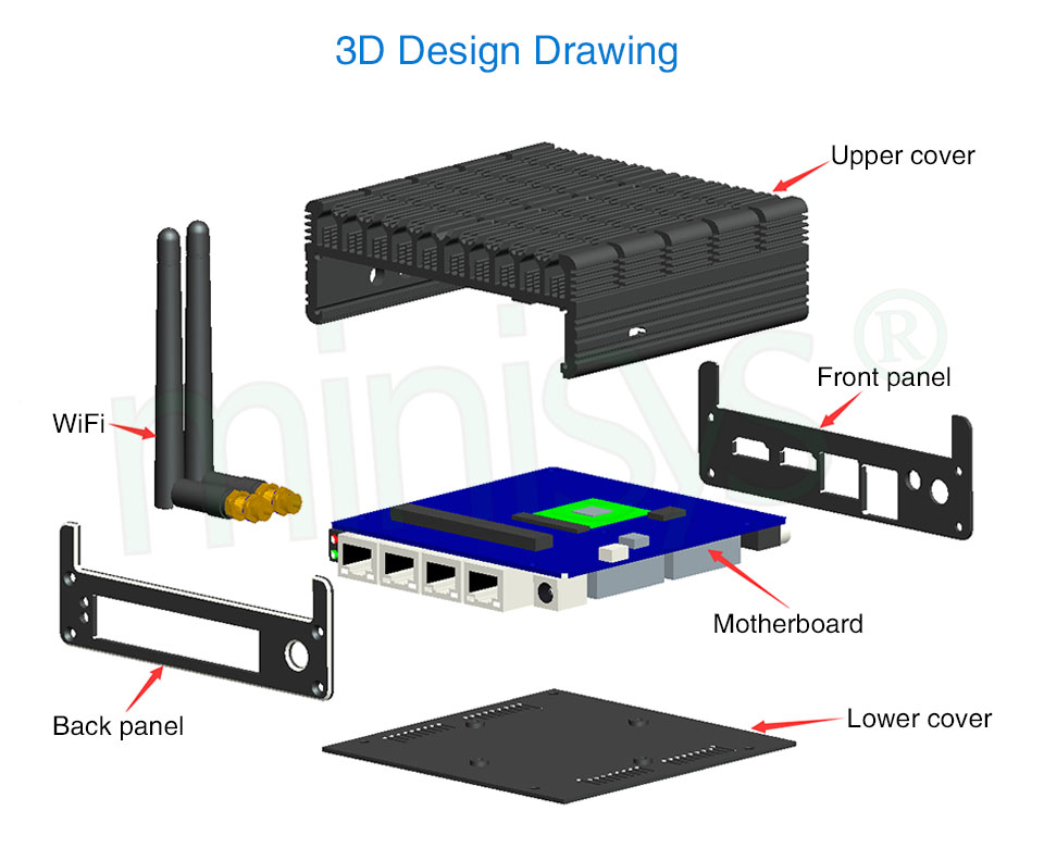 Soft Router 9