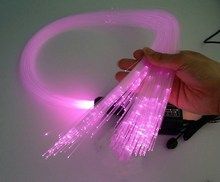 150PCS 0.75mm Diameter 2M(L) PMMA Plastic optical Fiber Cable kit End Glow LED Lighting f/Led light Engine Star Ceiling decor(China)