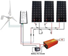 800W Kit Wind Turbine: 400W Wind Generator + 3*160W Solar Panel + 1000W Inverter