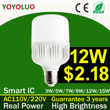 LED Lamp E27 3W 5W 7W 9W 12W 15W 220V 110V Real Watt LED Bulb Light SMD2835 Fast Heat Dissipation High Bright Lampada LED Lamps
