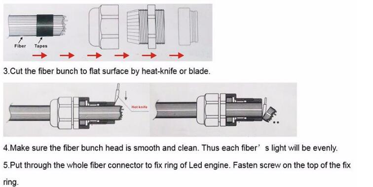 Fiber Optic Engine