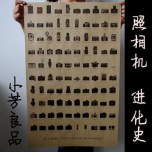Vintage Style Retro Paper Poster Good Gifts,The evolutionary history of the camera(China)