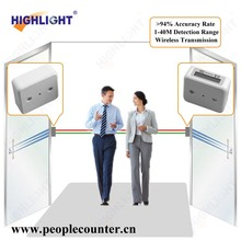 Highlight CE approved infrared visitor management system people counter for chain stores(China)