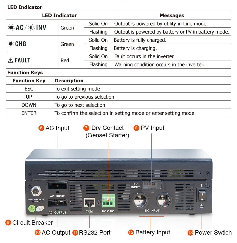 EASUN POWER Solar Inverter 1KVA 12V 220V Pure Sine Wave Hybrid Inverter Built in 50A PWM Solar Charge Controller Battery Charger ISolar SPL 1K-04