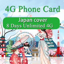 Japan Sim Card 8 Days Unlimited 4G High Speed Plan Mobile Phone Docomo Card 3 IN 1 Travel Sim Card Only for JAPAN(China)