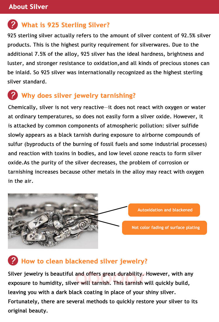 About Silver-revised