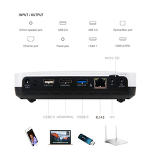 3D LED Projector Full HD 1080P Android Portable Mini Video Projectors Beamer DLP Wifi Home Theater Game Business HDMI USB MAX500