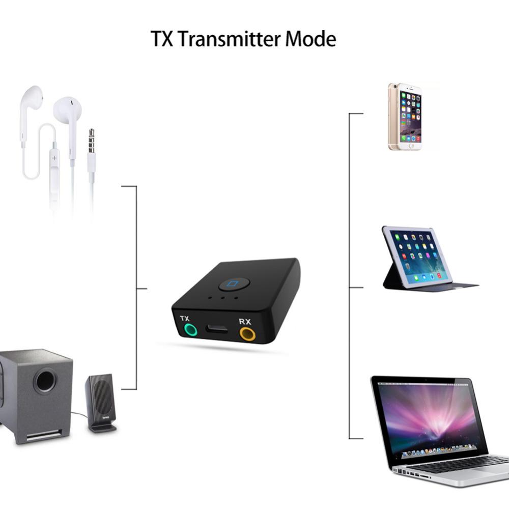 E0027 TX90 Bluetooth TX Transmitter & RX Receiver (5)