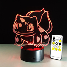Zeorx Pocket Series wonderful frog seed LED Novelty Night Lights USB Light Glowing Child's Gift(China)
