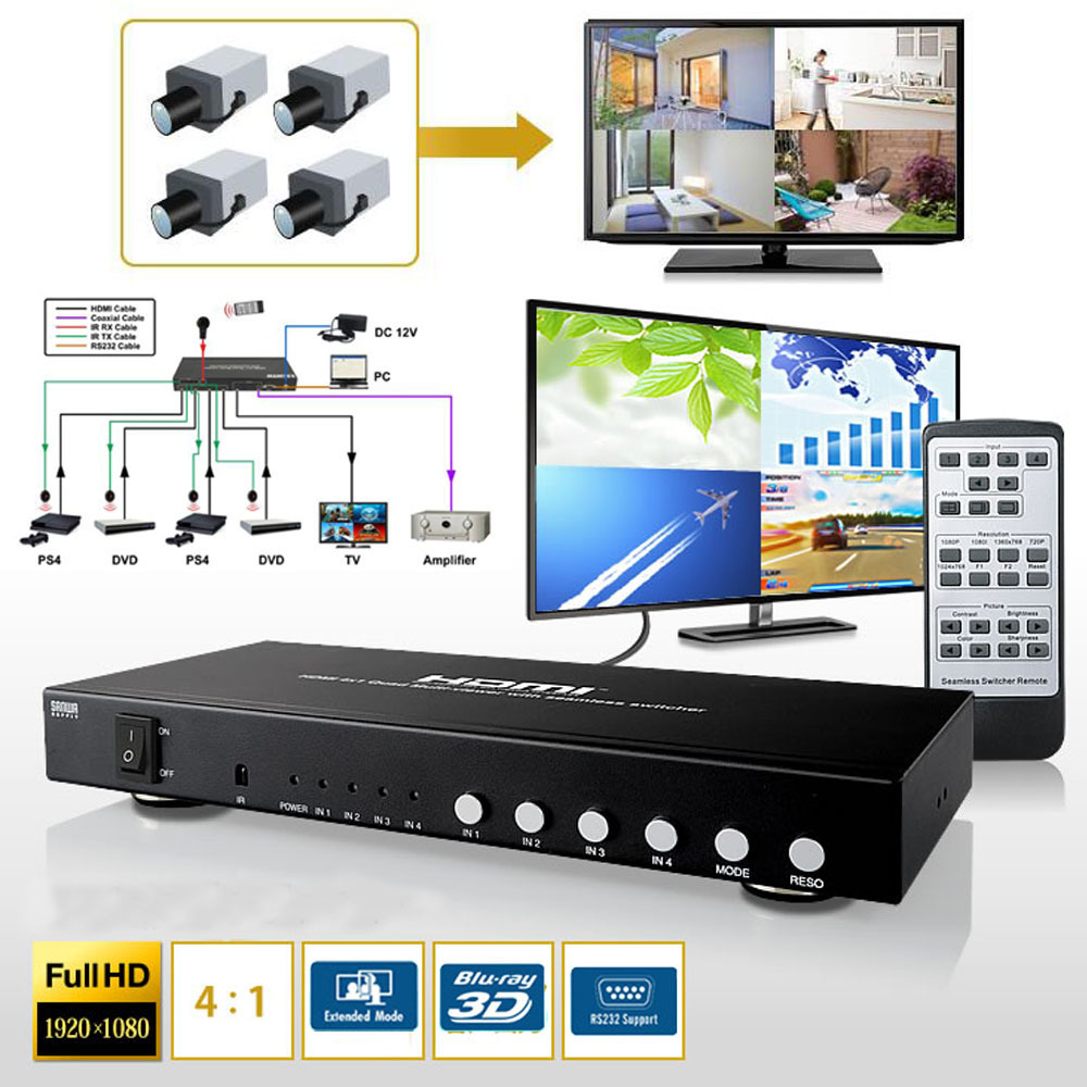 4X1 4 Port Switch HDMI Picture Division 4 by 1 Quad Multi-Viewer seamless switcher Multi viewer PIP Converter + IR Remote RS232