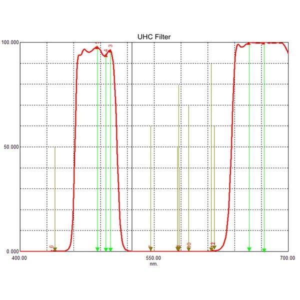 Svbony Filter UHC Deepsky Clip-on EOS Camera Astrophotography Monocular (11)