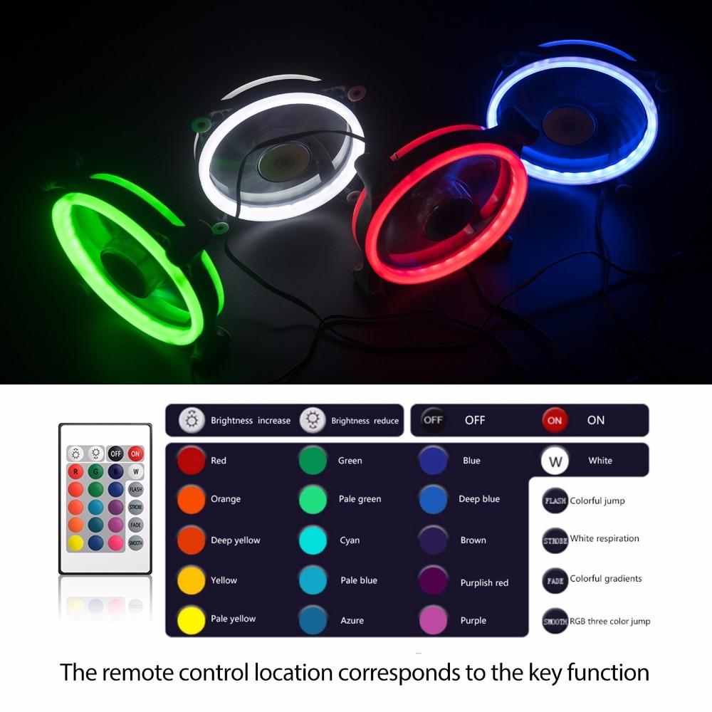 LED valgustusega jahutid – 3 tk komplektis