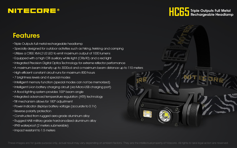 Nitecore HC65 1000 Lumens Rechargeable Headlamp (29)
