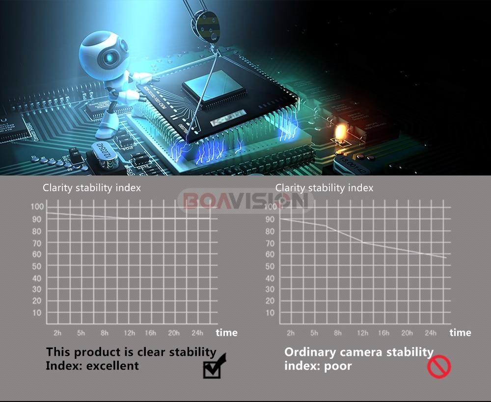 08 1080p ahd camera system
