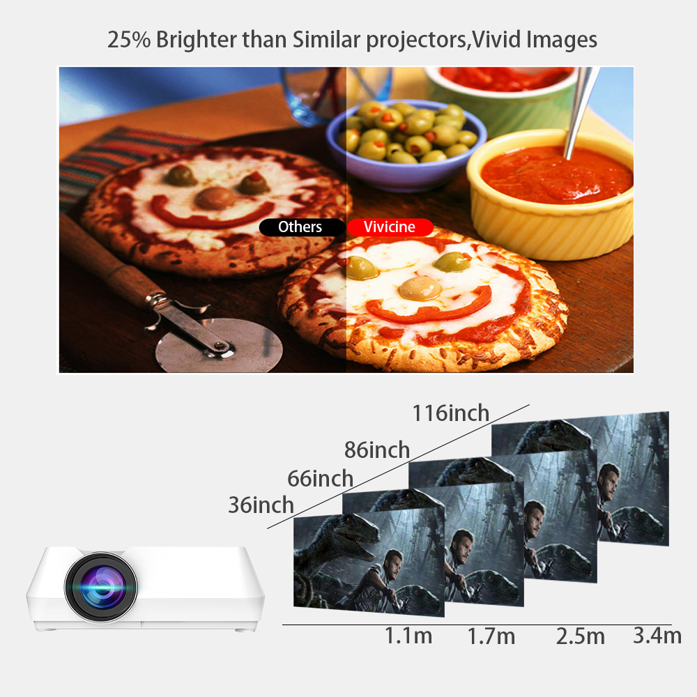 VIVICINE V8 Mini LED Projector (1)