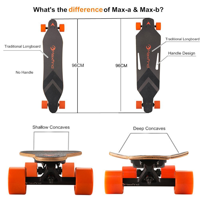 stable electric skateboard