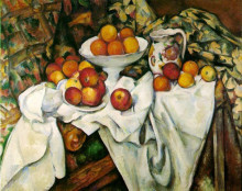 hand-painted oil painting reproduction of Cezanne famous artists painting hand-made canvas art Apples-and-Oranges(China)