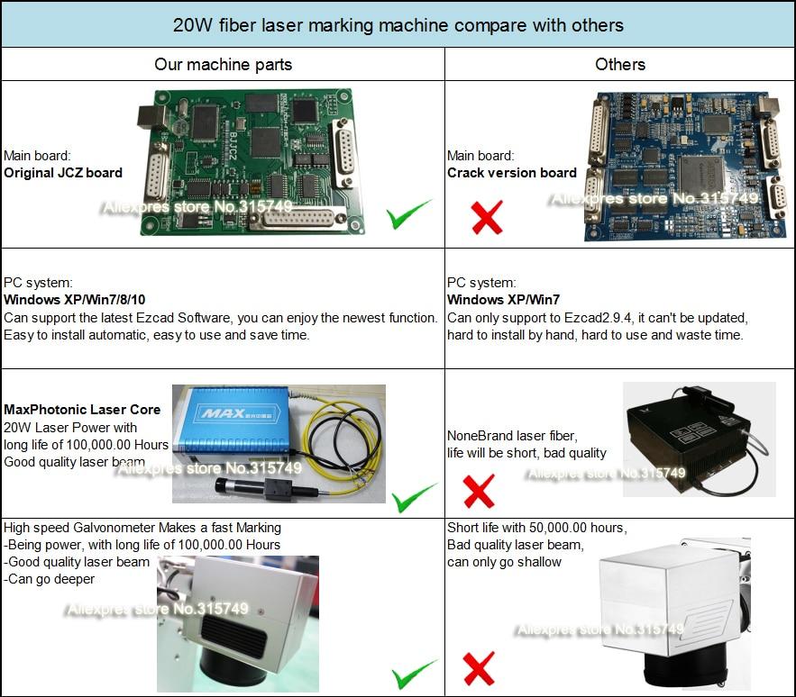20W fiber laser description