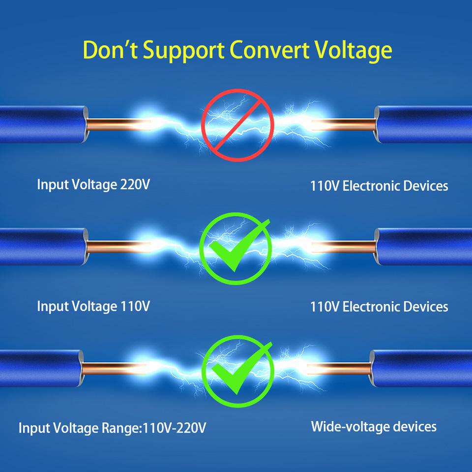 Universal Travel Adapter European Plug (2)