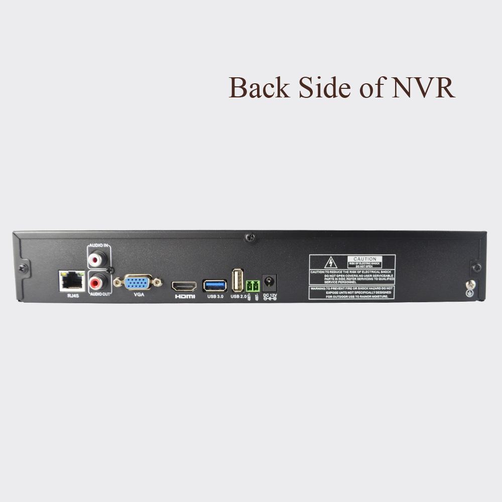 back side of nvr