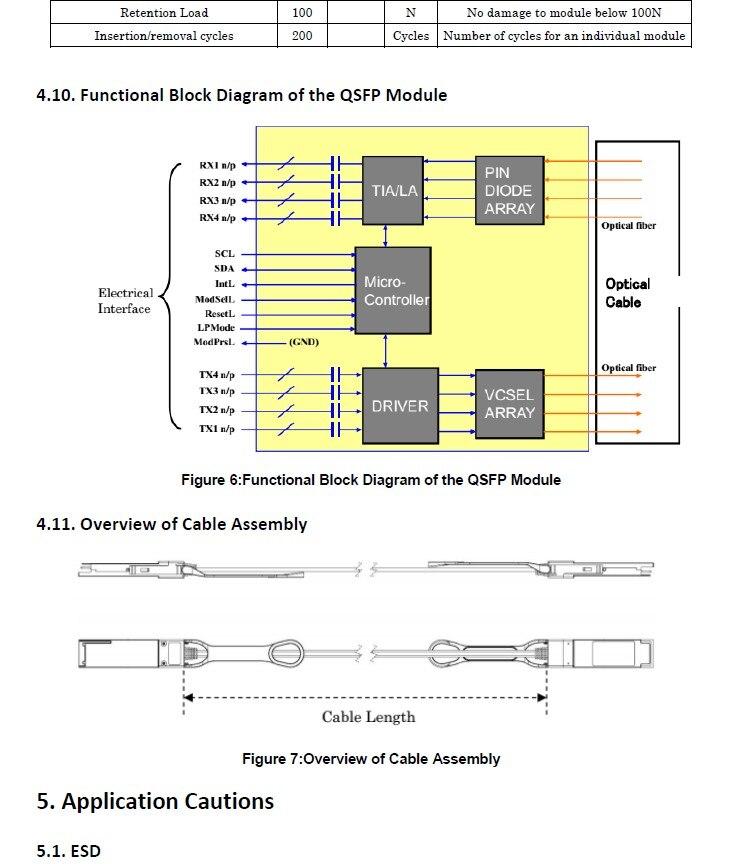 100G QSFP28 AOC (8)