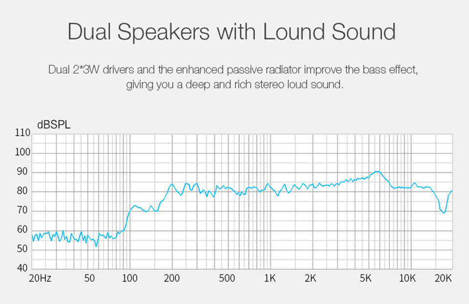 August MB300 Wooden Clock Radio with Dual Loud Speakers