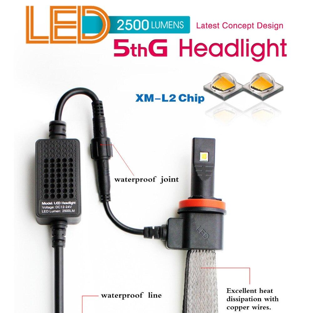 Clearance Sale!! 5HL H8 H9 H11 9005 hb3 White 6000K Car LED Headlight Conversion Lamp Kit XM_L2 CR Chips No Fan LED<br><br>Aliexpress