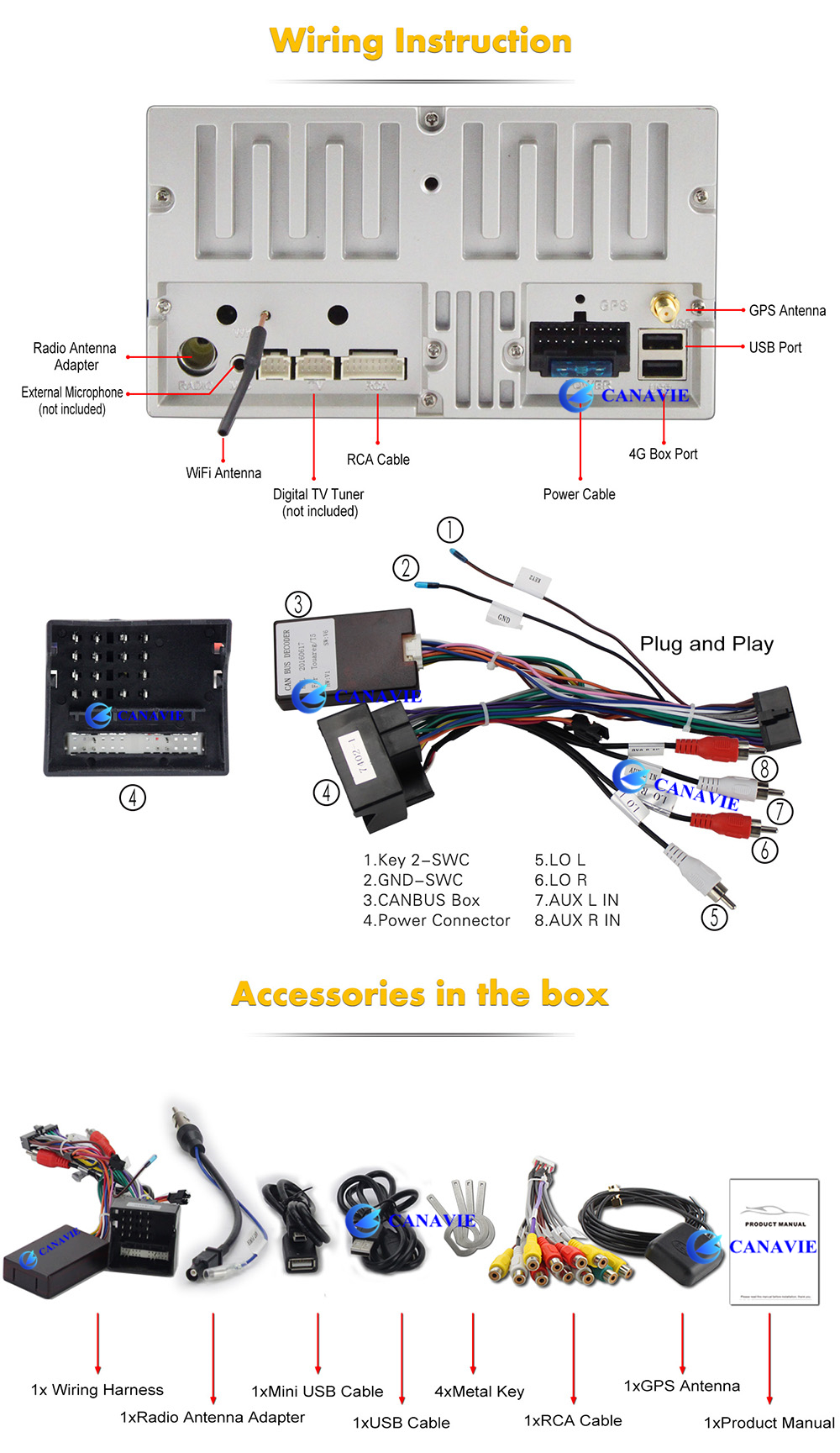 7 Octa Core Android 60 Autoradio Headunit Head Unit Stereo Car Oem Usb Hub Mini Port Pcb Circuit Board Buy Minimini Attention The Photos Above Are Used For Advertising Only Real Image Of This Item Is Subject To Final Order Your Confirmend Thank You In Advance