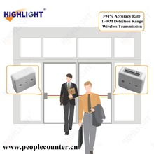 Highlight wireless IR people counter sensor for supermarket person counting