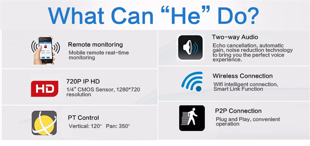 Wistino 720P Wireless IP Camera Motion Detection Home Baby Monitor IR Night Vision WiFi Camera Alarm Onvif Surveillance Security (3)