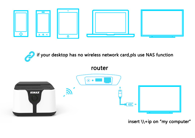 2.5 3.5 USB 3.0 to SATA HDD Docking Station with 300mbps wifi router function hdd box hard drive disk enclosure (5)