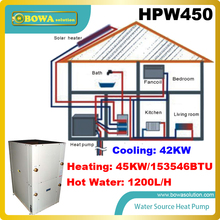 45KW geothermal heat pump can produce 1.2T/hour hot water, 45KW heating and 42KW cooling, pls check shipping cost with us