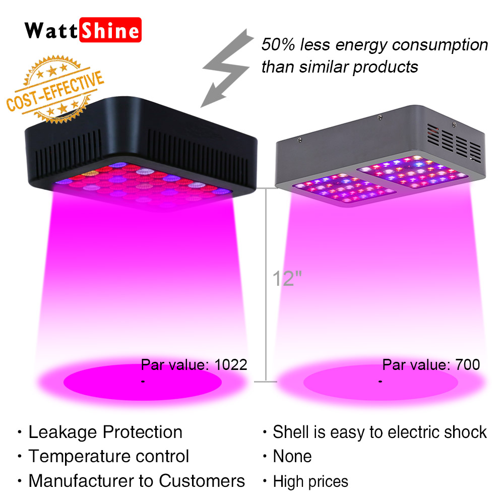 High PAR Value 450W led grow light Full spectrum for plant growing Indoor plants lamps Hydroponics lighting Double chip 10W  (43)