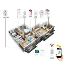 G65 wireless zones app control GSM alarm system with TFT color panel home security alarm system PIR Motion Senson