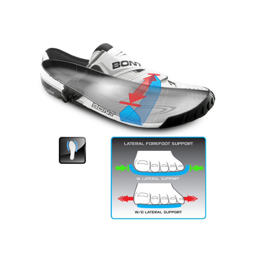 Tech_Lateral_Forefoot_Support