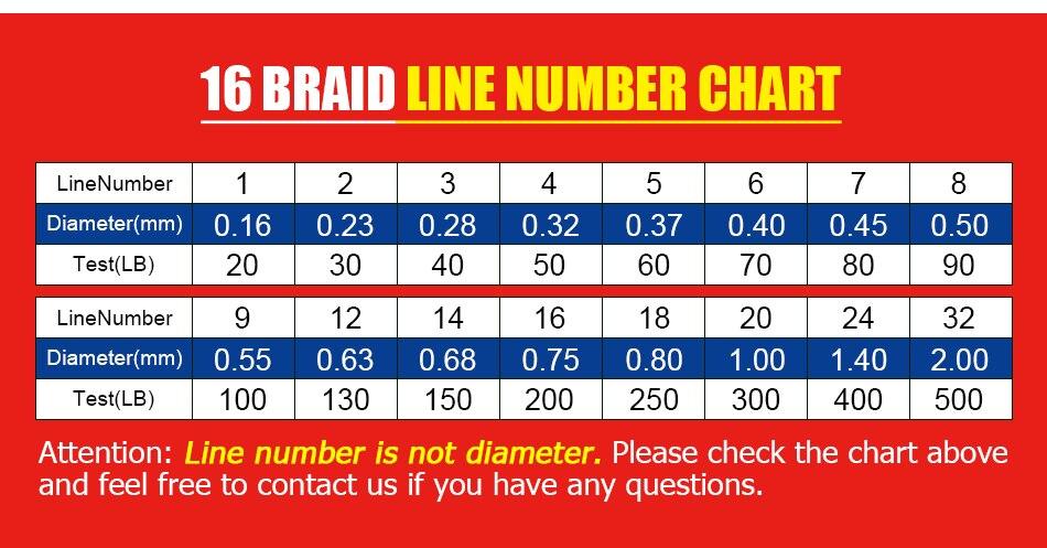 16 STRANDS BRAIDED FISHING LINE 500M (4)