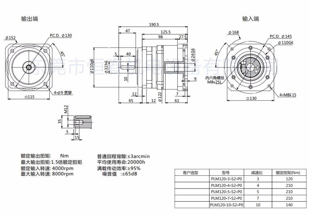 PLM120-L1-24